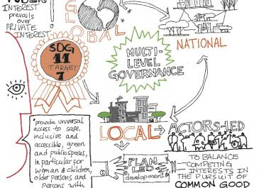 Public space and governance